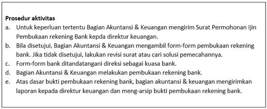 Contoh SOP Pembukaan Rekening Bank