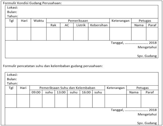 contoh sop gudang - form monitoring