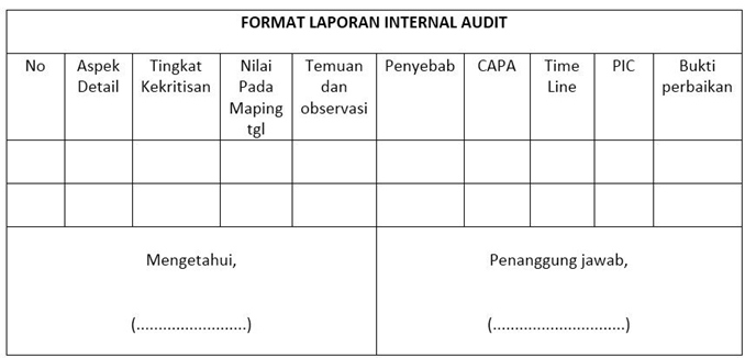 contoh form laporan internal audit