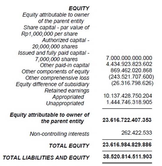contoh laporan keuangan perusahaan jasa dalam bahasa inggris