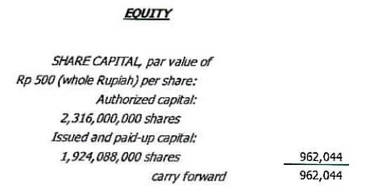 contoh laporan keuangan perusahaan manufaktur sederhana