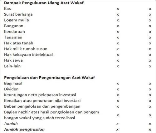 laporan keuangan wakaf - laporan aktivitas.2