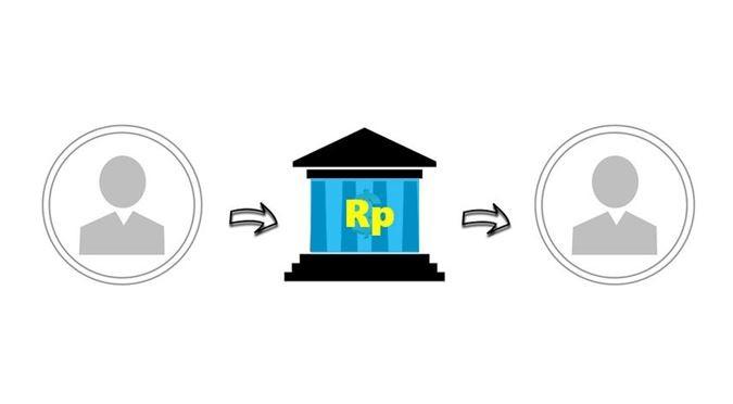 jasa pengiriman uang di indonesia