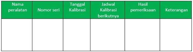 Form Daftar Kalibrasi Peralatan Kerja