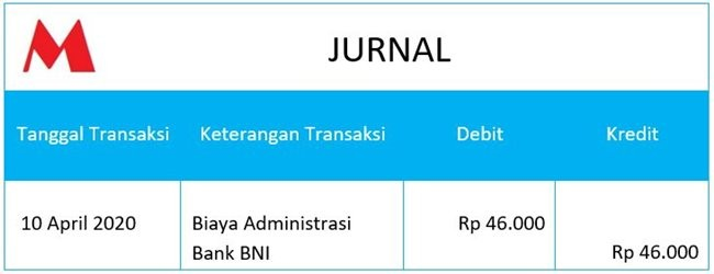 Contoh jurnal akuntansi keuangan