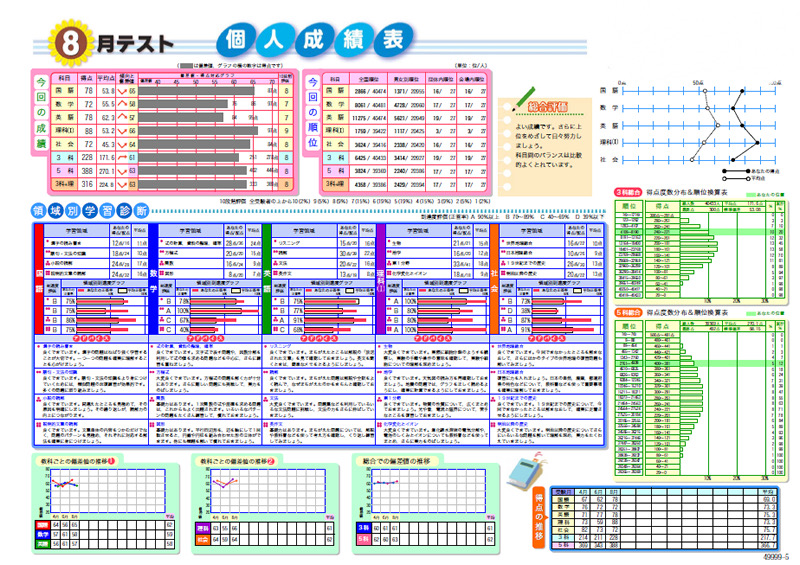 学習システム -