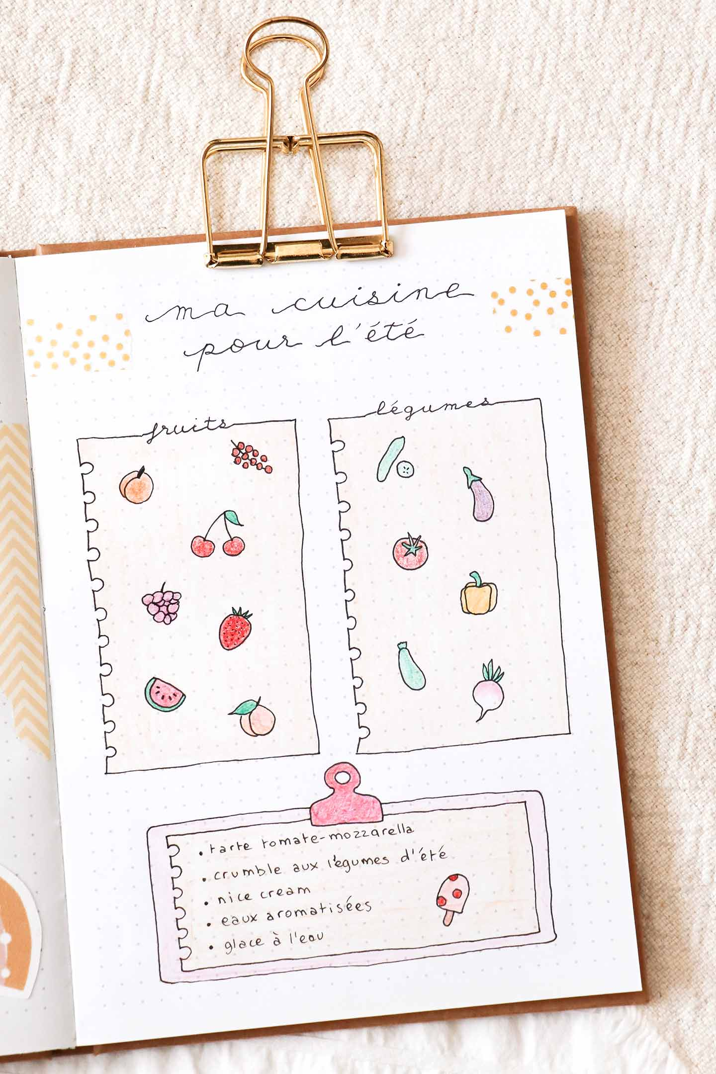 Page recettes bullet journal