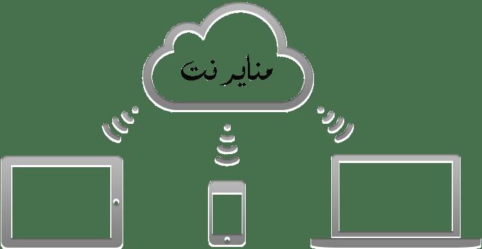 كيف استرجاع النسخة الاحتياطية للايفون icloud