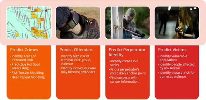 Predictive-Policing-Options