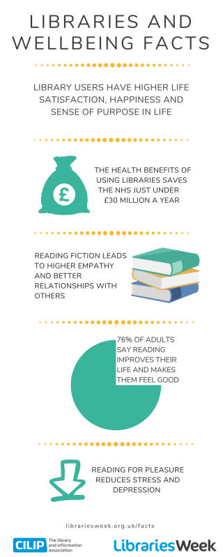 Libraries and well being facts