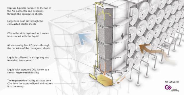 carbon-engineering-air-contractor-info-grafik
