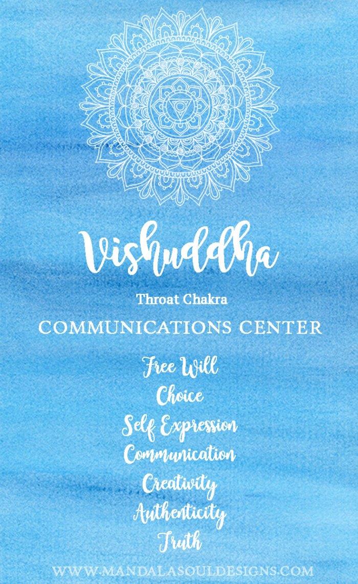 Throat Chakra - Vishuddha || Mandala Soul Designs