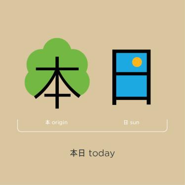 Pinyin:本 běn (ben3); 日 ri (ri 4)
