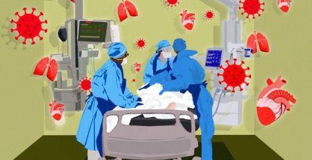 Coronavirus - Blood clots targeted in treatment trial - The Mandatory Training Group UK -