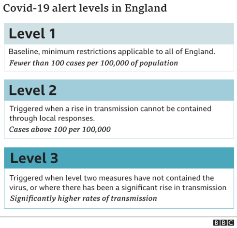 Covid - Nightingale hospitals in northern England told to get ready - MTG UK 2