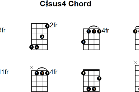 Sus4 Chord Guitar Gallery - guitar chords finger placement