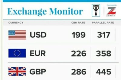 img 20160420 171405 - See The New Naira Exchange Rate Against Dollar, Pound And Euro