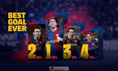 Messi best goal ever
