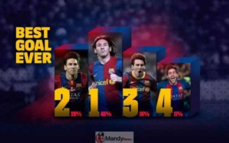 3200x2000-BEST_GOAL_EVER-PODIO_2-Optimized-1024x640 Best Goal Ever In History Of Barca: Messi's Goal Against Getafe