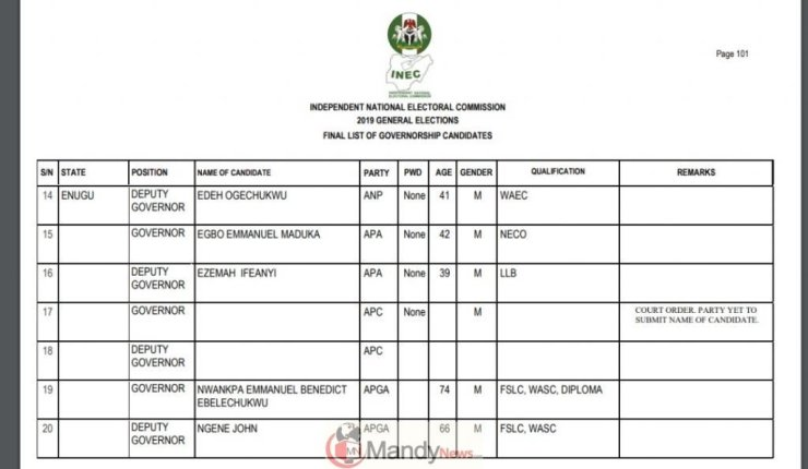 IMG 20190304 WA0033 1024x595 1024x595 - Guber Election: APC Has No Candidate In Enugu – INEC