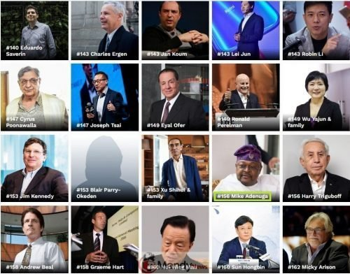Screenshot_1-1 The Richest People In The World For 2019