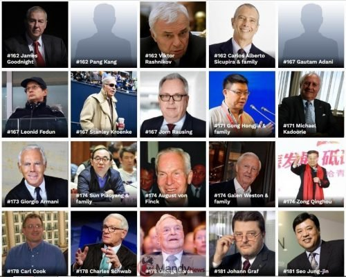 Screenshot 1 2 - The Richest People In The World For 2019