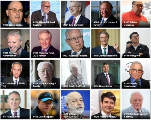 Screenshot 1 - The Richest People In The World For 2019