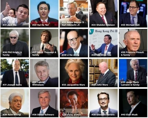 Screenshot 11 - The Richest People In The World For 2019