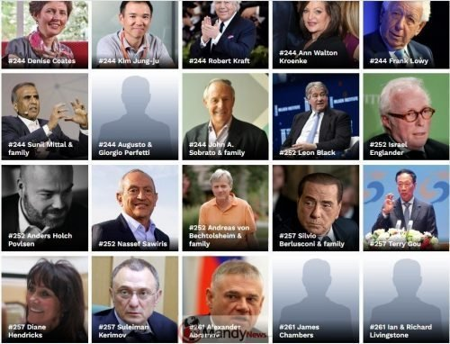 Screenshot 5 1 - The Richest People In The World For 2019