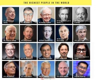 richest people in the world 2019 1024x854 - The Richest People In The World For 2019