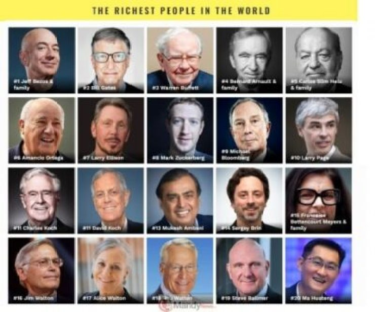 richest-people-in-the-world-2019-1024x854 The Richest People In The World For 2019