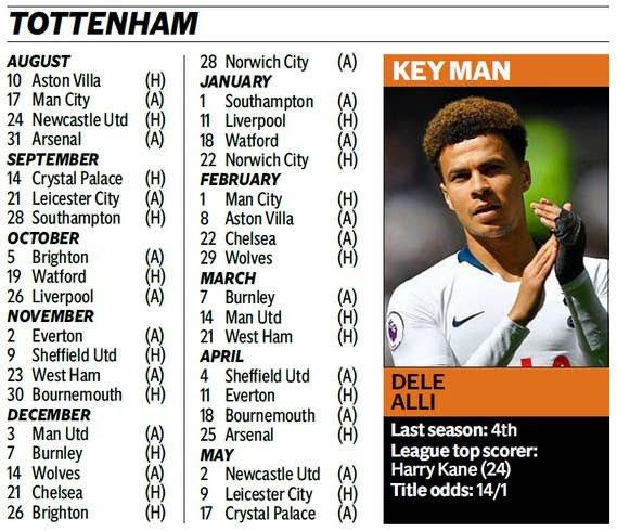 Premier League Fixtures 2019-20 Revealed: Full EPL Schedule For Next Season