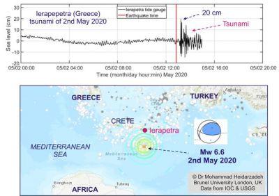 Latest earthquakes in Greece