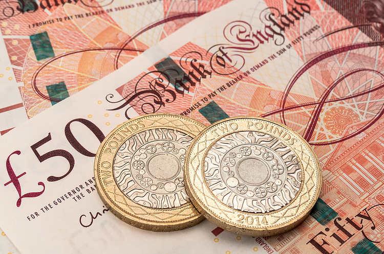 Los alcistas del GBP / USD apuestan por la acción del BoE, poniendo a prueba los compromisos bajistas con una resistencia de 4 horas