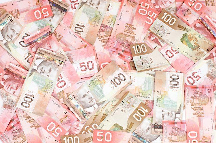 USD / CAD sube hacia 1,3024 al cerrar por encima de 1,2653 – Credit Suisse