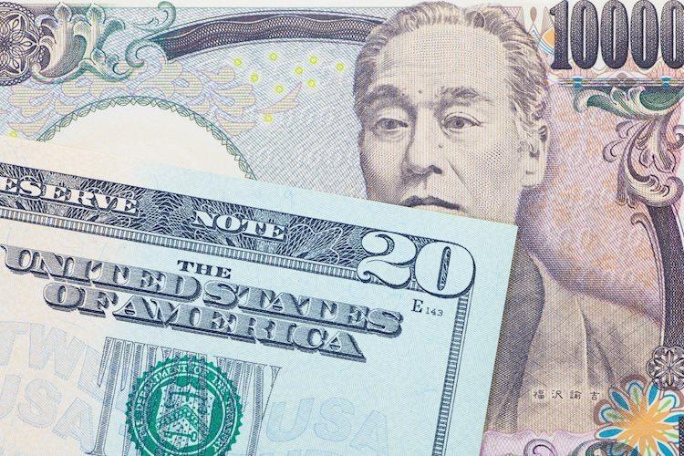 El USD / JPY rompe por debajo de 111,00 a pesar del aumento de los rendimientos de los bonos T de EE. UU.