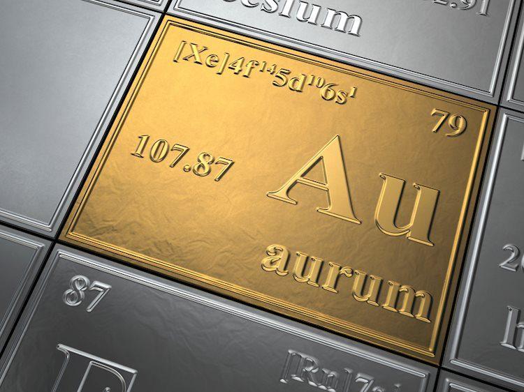 XAU / USD encontrará un fuerte soporte en $ 1,855 por delante de NFP