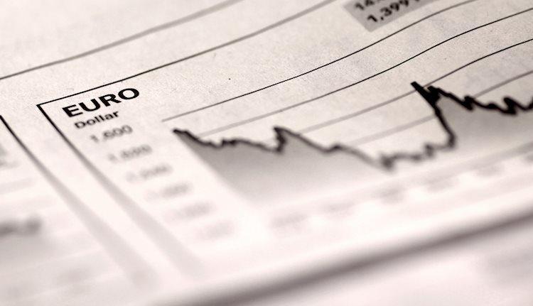 EUR / USD fuera de los máximos, de nuevo por debajo de 1,1600 después del ISM