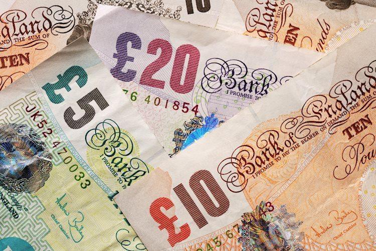 El GBP / USD se aleja de los máximos de tres días, ligeramente por encima de 1.3725