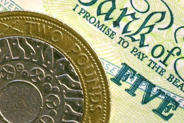 Falla en 1.3640 para desencadenar una caída a 1.3457 – Commerzbank