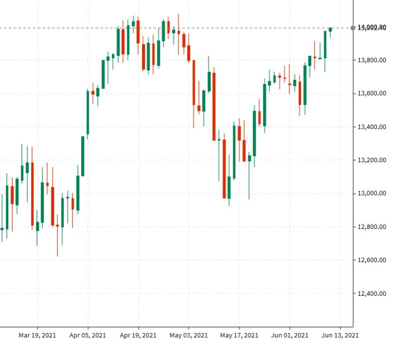 Las acciones estadounidenses cierran al alza tras la racha tardía