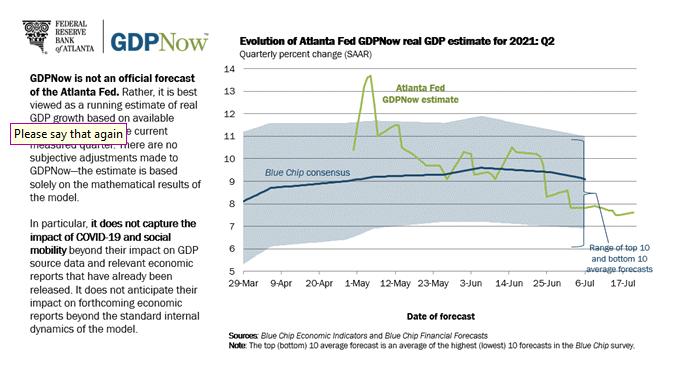 PIB de la Fed de Atlanta El pronóstico del PIB para el segundo trimestre aumenta levemente a 7.6% desde 7.5%