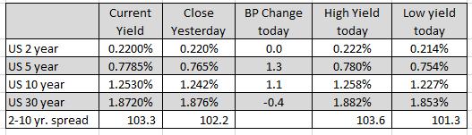 Las acciones europeas borran caídas anteriores.  Cierre más alto para el día / más bajo para la semana.
