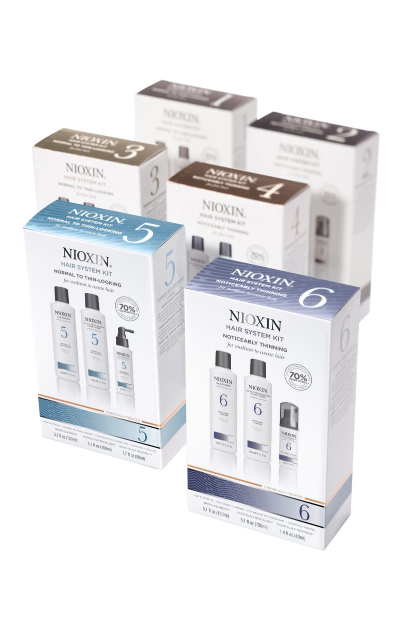 Nioxin-System Kits group