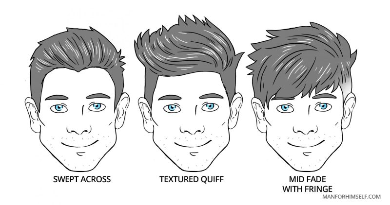 HAIRSTYLES-FOR-TRIANGLE-FACE-SHAPE-MFH