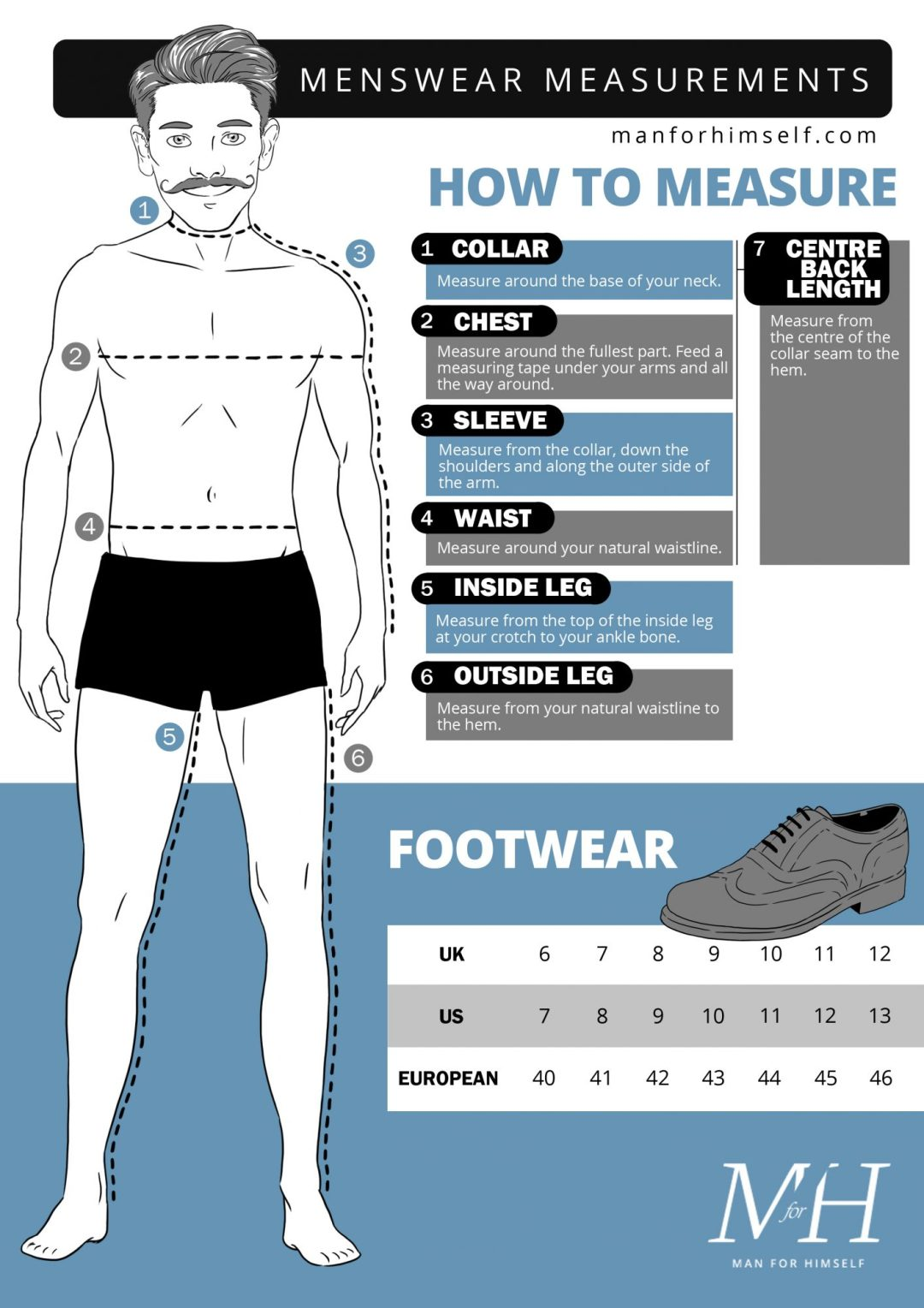 mens-measurements-measure-size-image-diagram-mfh-how-to-menswear_measure_amend