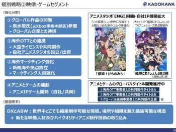 Laporan Finansial Kadokawa: Kantai Collection Musim Kedua Masih Dalam Produksi