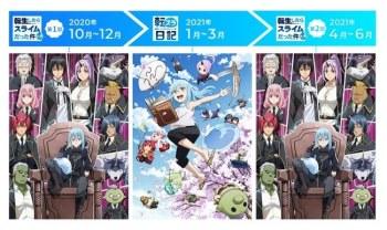 Bandai Namco Arts Tampilkan PV Terbaru Anime Tensei Shitara Slime Datta Ken