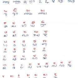 Tulu Script - Languages in Mangalore