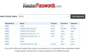 Website cung cấp mật khẩu mặc định của tất cả các sản phẩm phần mềm và phần cứng